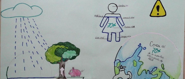 El Área de Ciencias lideró la celebración del 'Día del Agua'